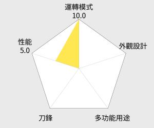PHILIPS 飛利浦 樂活迷你果汁機 (HR2850) 雷達圖