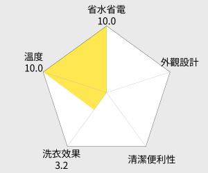 TOSHIBA東芝 9公斤洗脫烘變頻滾筒洗衣機(TW-15VTT) 雷達圖