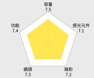 Panasonic DMC-GH4 BODY 單機身(公司貨) 雷達圖