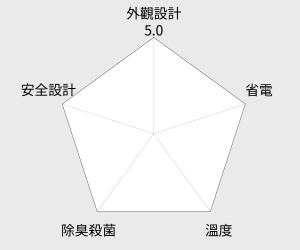 HITACHI日立 13公斤直立式洗衣機(SF130XWV) 雷達圖