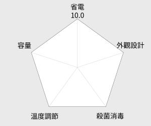 JINKON 晶工牌 省電科技溫熱全自動開飲機 (JD-3655) 雷達圖