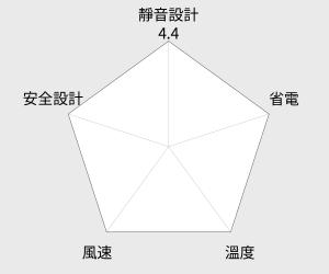 佳醫 超淨 智能陶瓷電暖器 (HT-16) 雷達圖