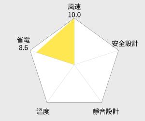 金展輝 桌扇 - 10吋 (AB-1010) 雷達圖