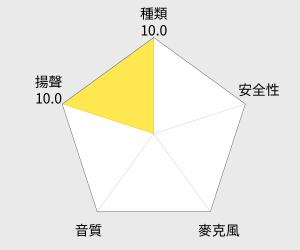 鐵三角 高級原木外殼便攜型耳罩式耳機 (ATH-ESW950) 雷達圖