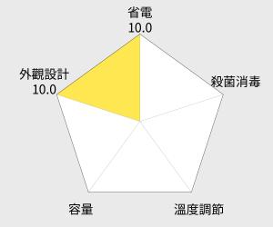 東龍全開水溫熱開飲機(TE-172) 雷達圖