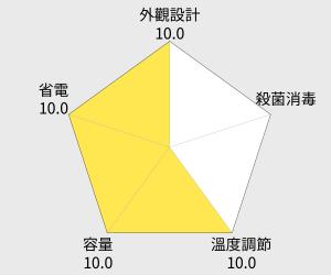 JINKON 晶工牌 節能科技溫熱開飲機 - 10公升 (JD-5322B) 雷達圖