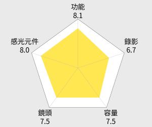 NIKON 1 J3﹝公司貨﹞ 雷達圖