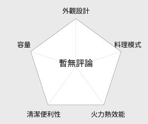 鍋寶 烘全雞旋風式強化級全能烘烤鍋 (CO-1880-D) 雷達圖