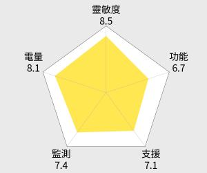 GARMIN Forerunner 920XT 中文鐵人三項運動腕錶 雷達圖