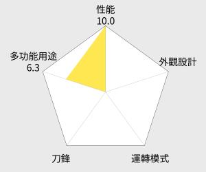 鍋寶食物攪拌機 (HA-3018) 雷達圖