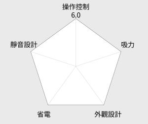 TECO東元 2合1無線吸塵器(XJ1801CBR) 雷達圖