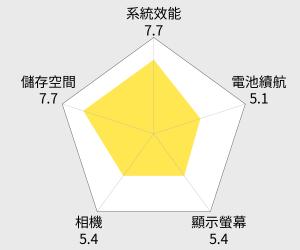 SAMSUNG GALAXY Note 10.1 輕薄10.1吋四核心平板電腦(WIFI版) 雷達圖