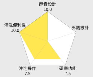 Cuisinart 美膳雅磨盤式磨豆機(DBM-8TW) 雷達圖