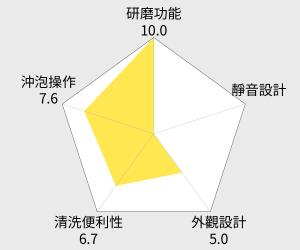 東龍 Gabee 全自動義式濃縮咖啡機(TE-903) 雷達圖