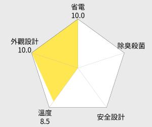 TECO東元 605公升雙門電冰箱(R6110K) 雷達圖