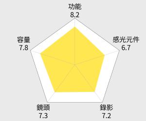 Canon 5D Mark III﹝中文平輸﹞ 雷達圖