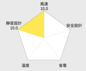 南亞 桌扇 - 12吋 (EF-9812) 雷達圖