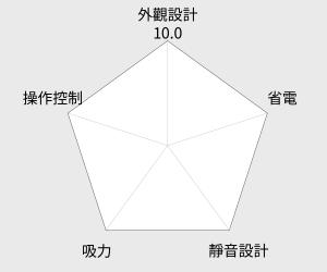HITACHI 日立 350W紙袋型吸塵器(CVAM4T) 雷達圖