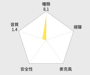 SONY 無線藍牙耳罩式耳機 (MDR-ZX330BT) 雷達圖
