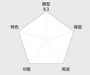 Panasonic國際牌 濃密泡沫洗顏儀(EH-SC50) 雷達圖