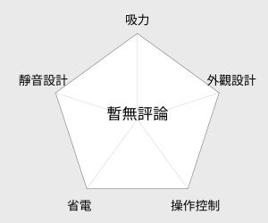 TOSHIBA 東芝工業用乾濕吸塵器(TVC-1060) 雷達圖