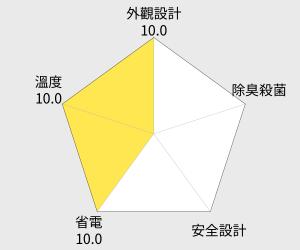 MITSUBISHI 三菱416公升庫內抗菌三門電冰箱(MR-VT42E-SL-C) 雷達圖
