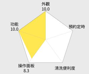 萬國牌3人份自動保溫電鍋(AQ-3S) 雷達圖