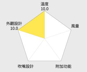 達新 負離子摺疊式吹風機 (FD-639) 雷達圖