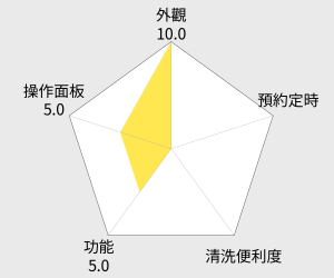 TOSHIBA 東芝 3人份微電腦電子鍋(RC-5MSGN) 雷達圖