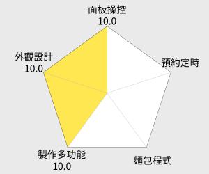 日本 Siroca 全自動製麵包機 (SHB-518) 雷達圖