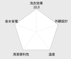 TOSHIBA 10公斤高速風乾單槽洗衣機 AW-G1065S(IB) 雷達圖