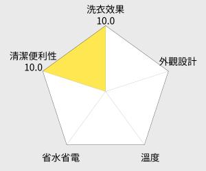 Panasonic國際牌11公斤單槽洗衣機 NA-110YZ 雷達圖