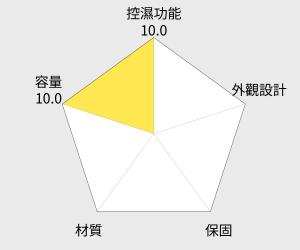 收藏家 電子防潮箱 - 123公升 (CD-125) 雷達圖