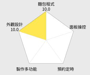 大家源 全自動製麵包機(TCY-3501) 雷達圖