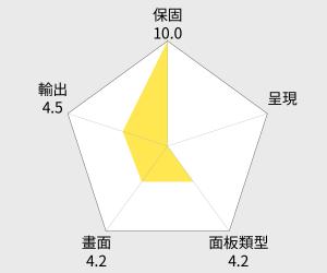 AOC 22型寬IPS超廣角窄邊框液晶(i2267FW) 雷達圖