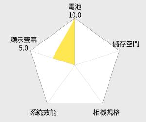 iNO 極簡風銀髮族御用手機(CP100) 雷達圖