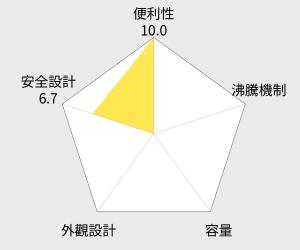 Recolte麗克特 經典快煮壼(RCK-2) 雷達圖