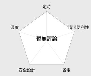日象 綺柔微電腦溫控電熱毯 - 雙人 (ZOG-2220C) 雷達圖