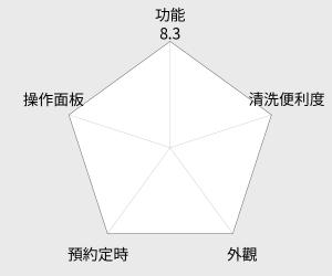 TIGER虎牌 6人份智慧型壓力IH多功能電子鍋(JKP-A10R) 雷達圖