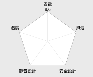 大家源12吋寶石型桌扇(TCY-8022) 雷達圖