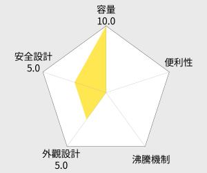 象印 微電腦快煮電氣壺 - 1公升 (CK-EAF10) 雷達圖