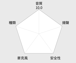 audio-technica 鐵三角 2.4G高傳真立體聲無線耳機組 (ATH-DWL550) 雷達圖
