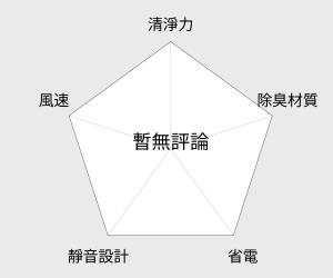 TECO 東元 一級除濕機 - 8L (MD1618RW) 雷達圖