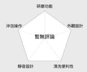 Tiamo 日式小冰滴 咖啡壺銀色600ml(HG2606) 雷達圖