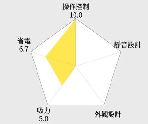 普騰龍捲風免集塵袋真空吸塵器(PVA-001) 雷達圖