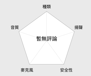 鐵三角 NEON色彩耳塞式耳機(ATH-CKL220) 雷達圖