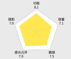 NIKON 1 J2(公司貨) 雷達圖