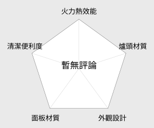 大家源微晶爐 (TCY-3911) 雷達圖