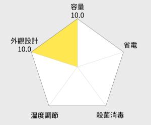 東龍蒸氣式溫熱開飲機(TE-151S) 雷達圖