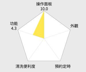 SHARP 夏普 HEALSIO 0水鍋/無水鍋 - 1.6公升 (KN-H16TA) 雷達圖